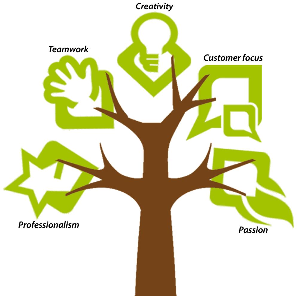 tree-values-family-company-mission1